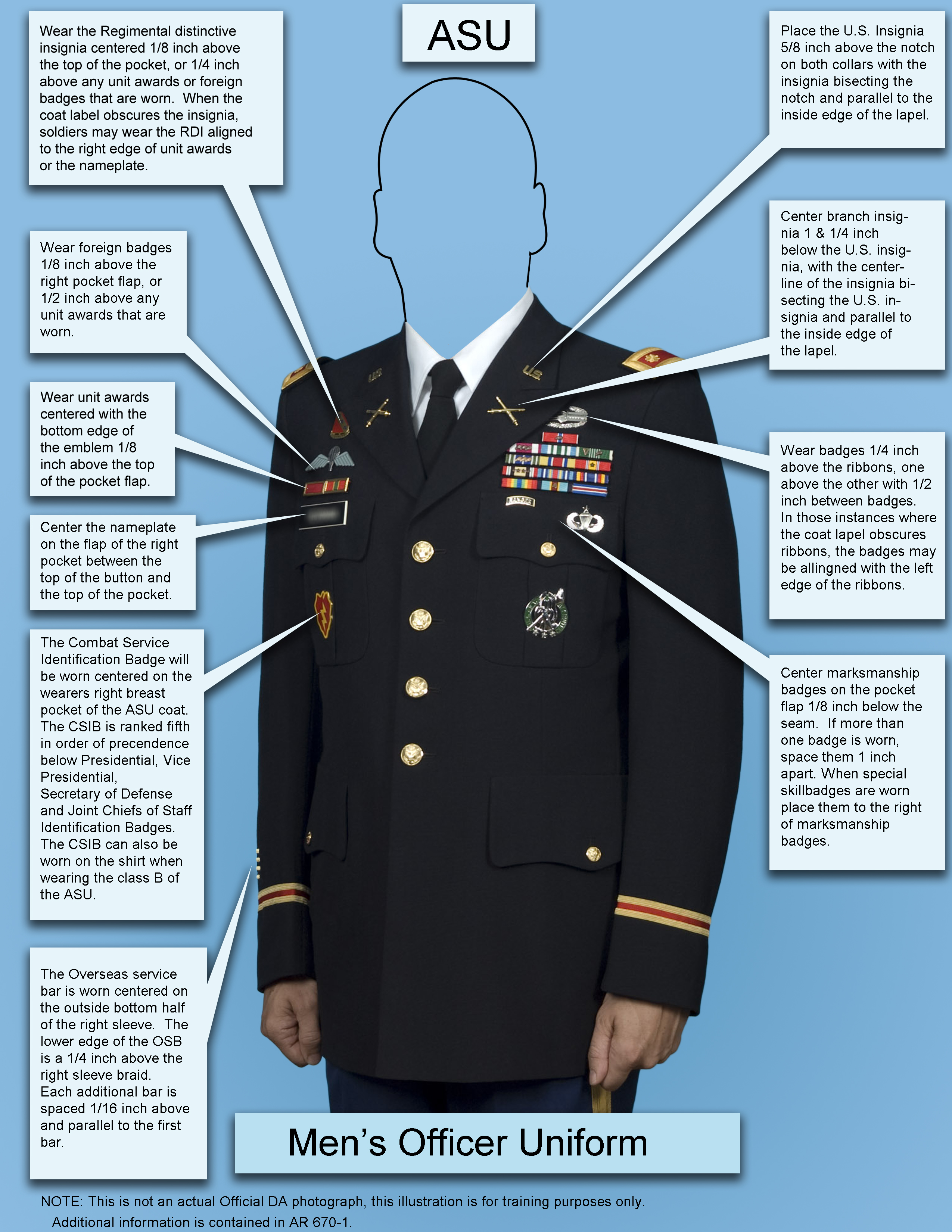 The only App that builds your entire Army Service Uniform ...